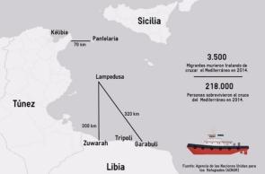Muerte-en-el-Mediterráneo-la-tragedia-de-los-inmigrantes-africanos-por-Flaviana-Sandoval-640d