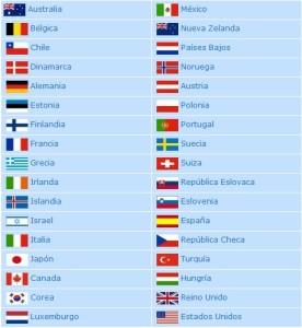 paises OCDE