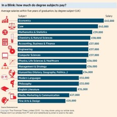 There is more career advice on the FT's recruitment page: http://www.ft.com/management/recruitment